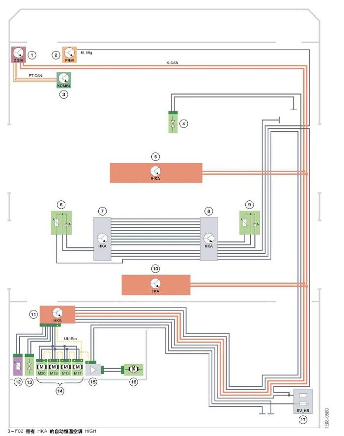 bmw f01/f02 暖风和空调系统电路图